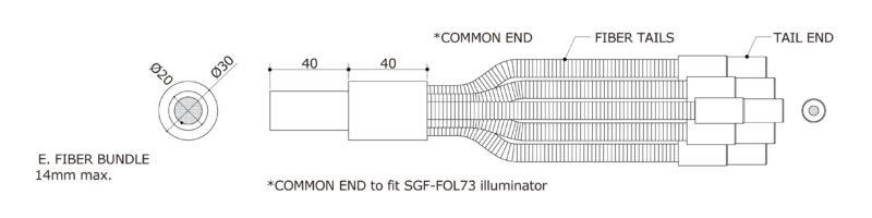 Mullti Fiber Harness Diagram